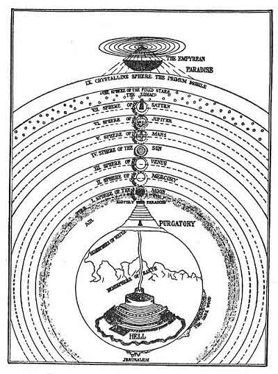 The Book of Earths: Dante's Universe
