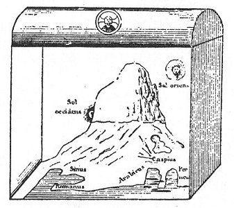 Christian Topography Index