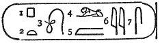Cartouche of Ptolemy