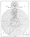 Secret Teachings of All Ages: Fifteen Rosicrucian and