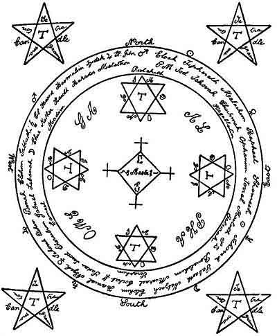 Book of Ceremonial Magic: Chapter IV: The Mysteries of