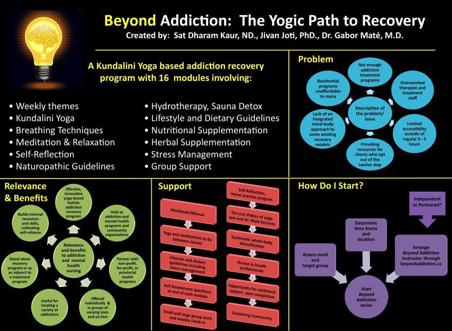 Beyond Addiction poster 1