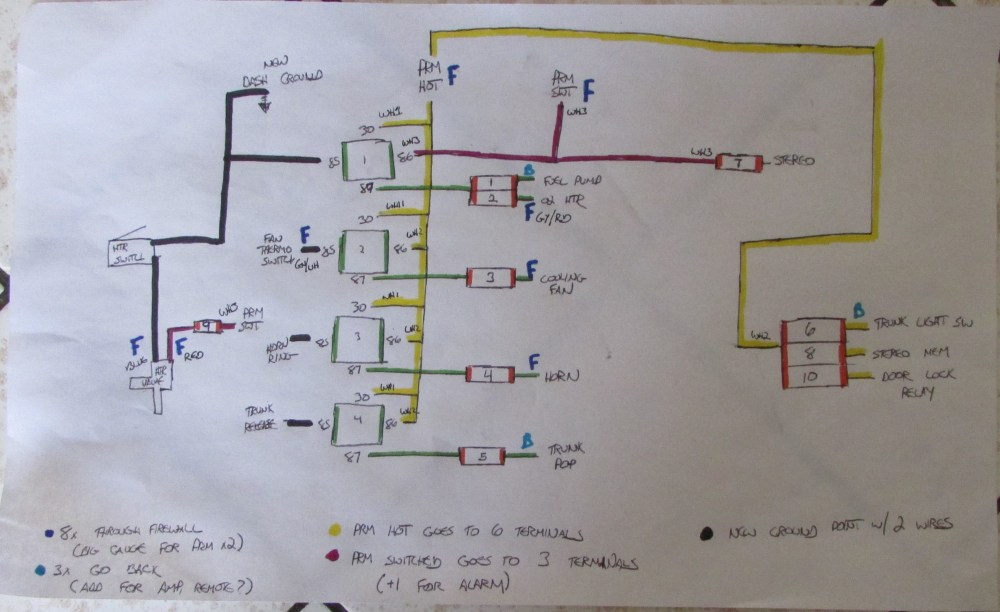 medium resolution of radio wiring diagram 1968 falcon wiring diagrams scematic falcon tools 1968 falcon wiring diagram