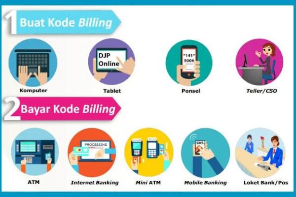 Cara membuat kode billing untuk membayar pajak