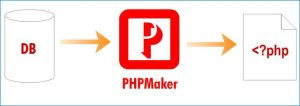 e-World Tech PHPMaker Crack