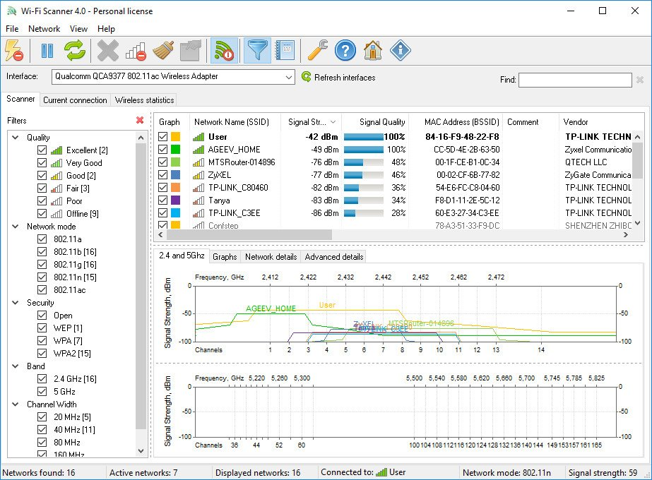 LizardSystems Wi-Fi Scanner Crak Serial Key
