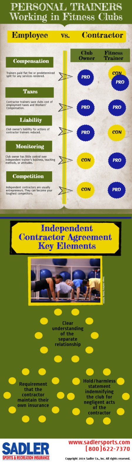 Trainers: Employees or Contractors