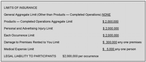 Liability basics for sports insurance