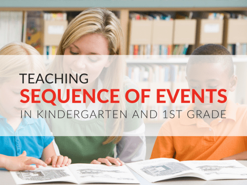 small resolution of Teach Sequence of Events– Free Sequencing Worksheets for Kindergarten \u0026  Grade 1