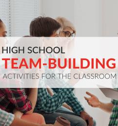Team-Building Activities for High School Students [ 768 x 1024 Pixel ]