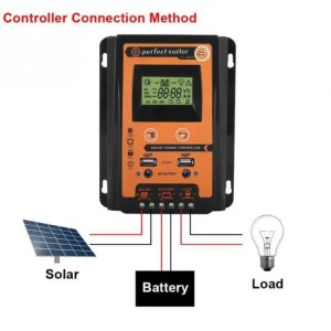 FREE SHIPPING Solar Charge Controller Battery Regulator Dual USB LCD Display 12V 24V 30A 50A 70A charge