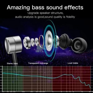 Earphones Baseus H04 Bass Sound Earphone In-Ear Sport Earphones with mic for xiaomi iPhone Samsung Headset fone de ouvido auriculares MP3 Free shipping
