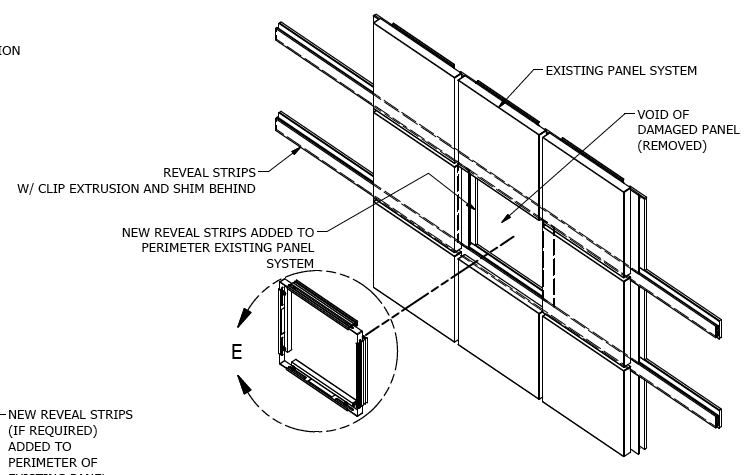 SAF Simple Fix, a Single Building Panel Replacement Kit