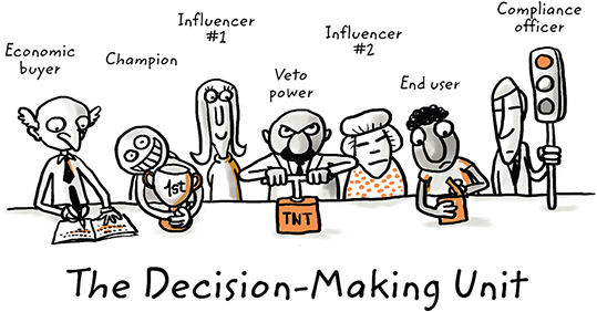 Step 12 Determine the Customer's Decision-Making Unit (DMU