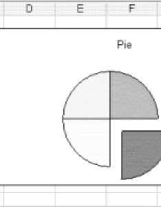 Simple pie chart with exploding slice also hack explode  single from excel hacks book rh safaribooksonline