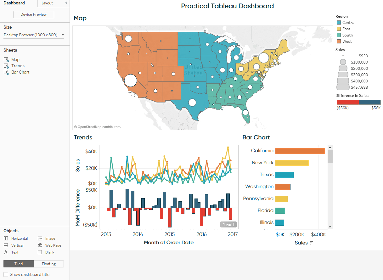 17 An Introduction To Dashboards And Distribution