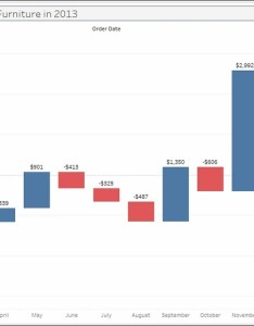 Creating  waterfall chart also tableau business intelligence rh safaribooksonline