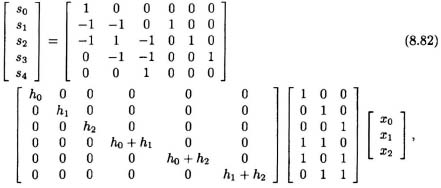 8.6 Design of Fast Convolution Algorithm by Inspection