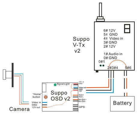 SUPPO FPV Easy OSD Free Bird v3.71 (formerly Pigeon