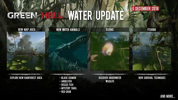 Green Hell Water Update