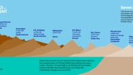 Seven (7) Summits Chalenge Image