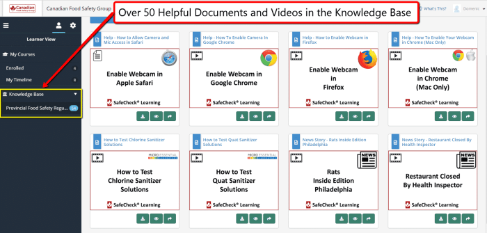 Free Access to Our Knowledge Base