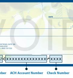 direct deposit check [ 1800 x 969 Pixel ]