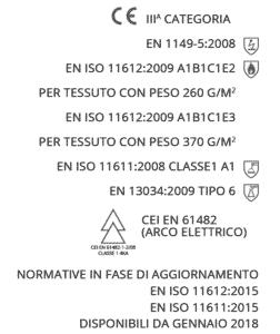 Pittogrammi Giacca Trivalente 3ACTIVE