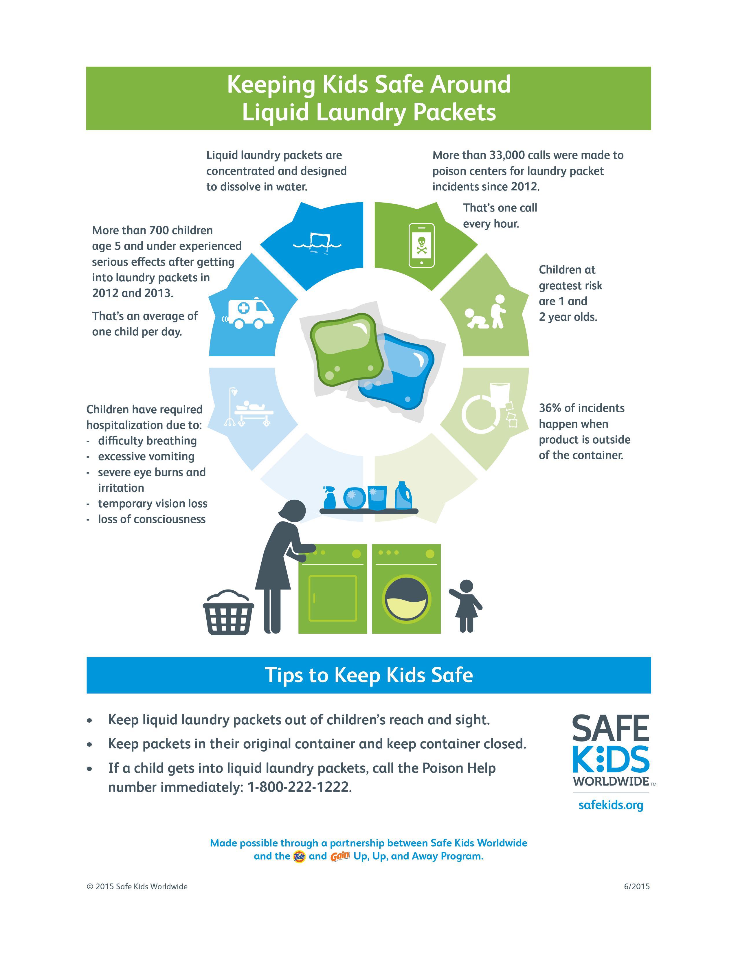 Keeping Kids Safe Around Liquid Laundry Packets