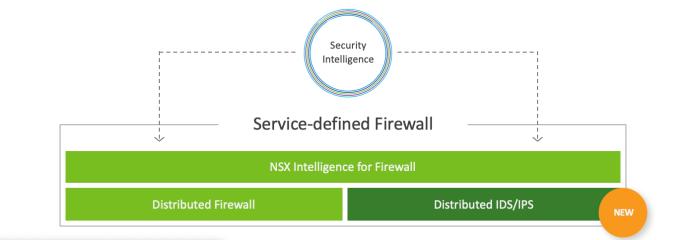 NSX-T 3.0 IDS