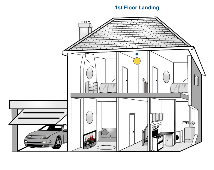 How Ionisation Smoke Alarms Work