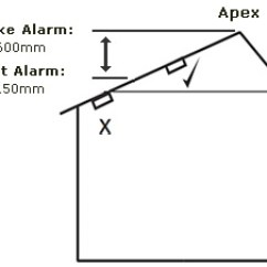 Smoke Alarm Wiring Diagram Plug Socket Positioning Of Heat Alarms Sloped Ceiling