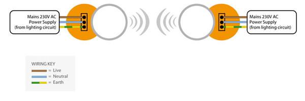 aico smoke alarm wiring diagram 2002 chevy avalanche radio mains radio-interlinked alarms with alkaline back-up - ei140rf series