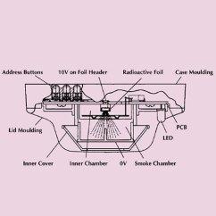Apollo Xp95 Addressable Smoke Detector Wiring Diagram Rheem Furnace Ionisation Make Up Of The