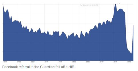 guardian-grafima-fb