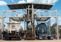 Largest supplier of truck loading systems | SafeRack