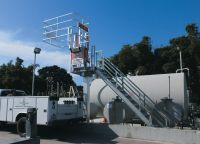 Truck & Railcar Loading Platforms - OSHA Compliant | SafeRack