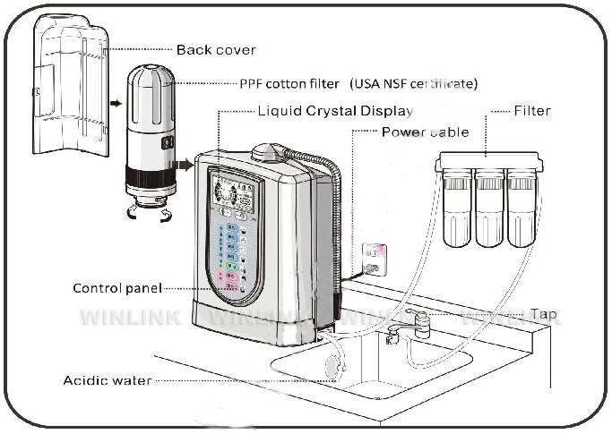 High Quality-Living Spring Water Ionizer Filtration System