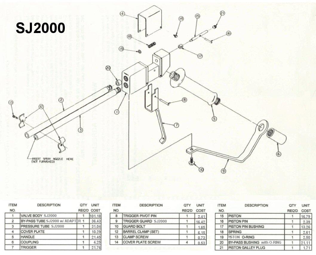 Pressure Washer Parts For Safety Jet Dump Guns