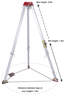 Pole Top Rescue Kit, A Method Of Rescuing A Worker Who Has