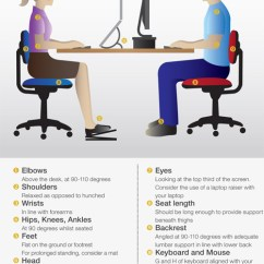 Ergonomic Chair Keyboard Position Top Design Computer Workstation Ergonomics Safety Health And Wellbeing The Setup