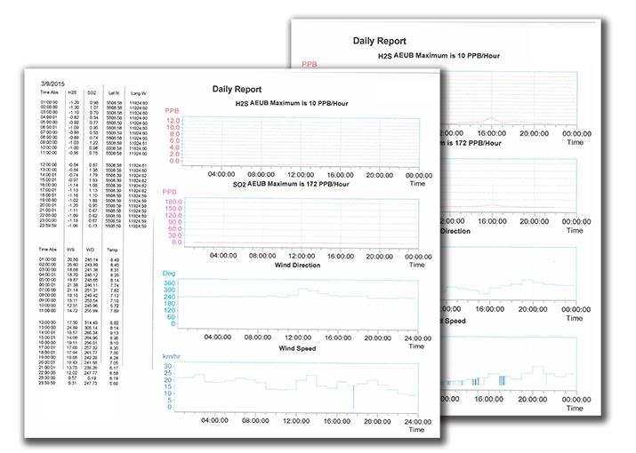 report_samples