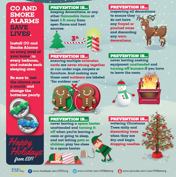 Tips For Fire Prevention During This Holiday Season