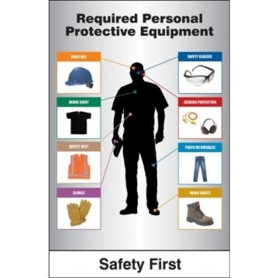 Image result for Personal Protective Equipment.
