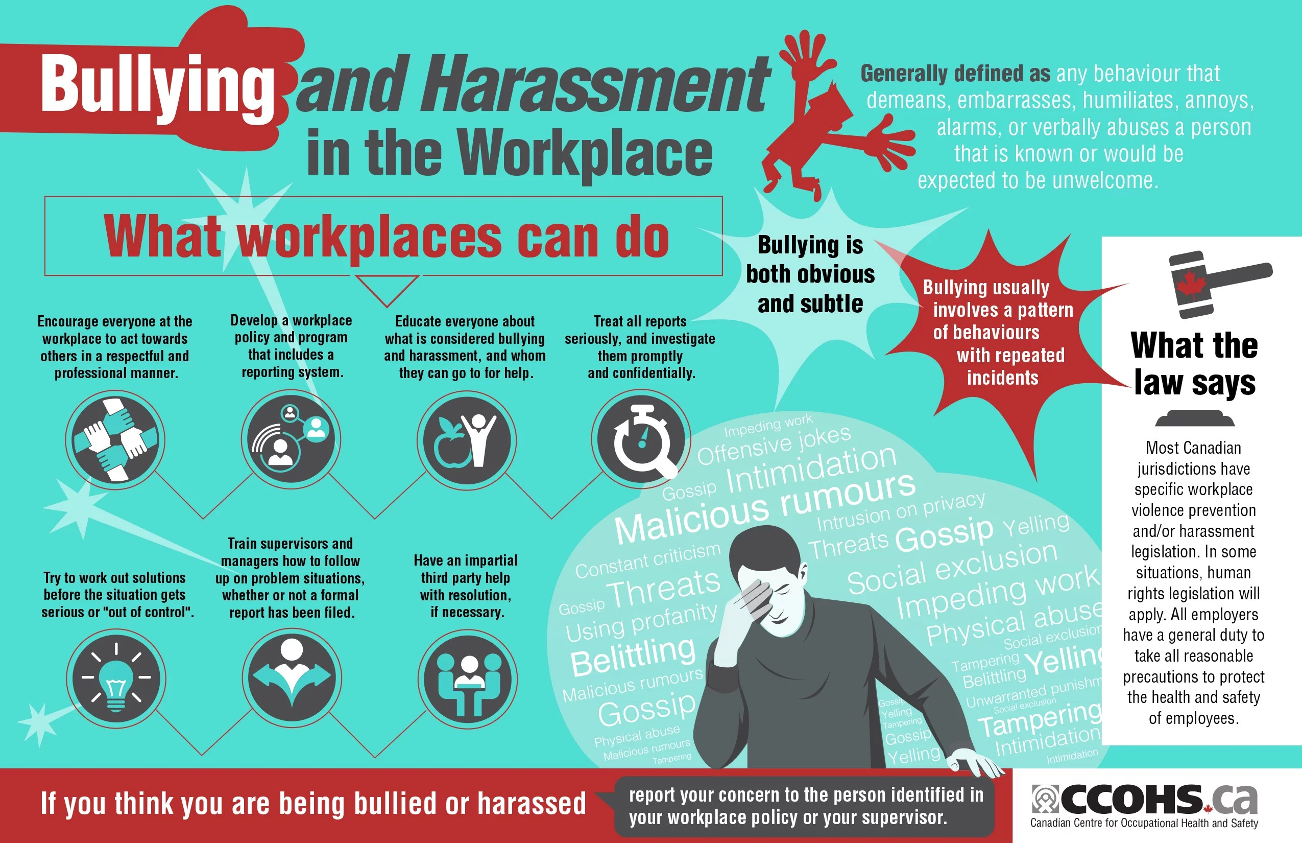 Bullying And Harassment Don T Belong Anywhere