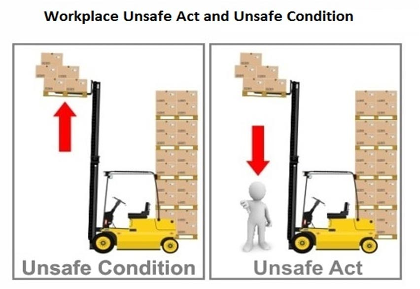 Toolbox Talks – Unsafe Act and Unsafe Condition