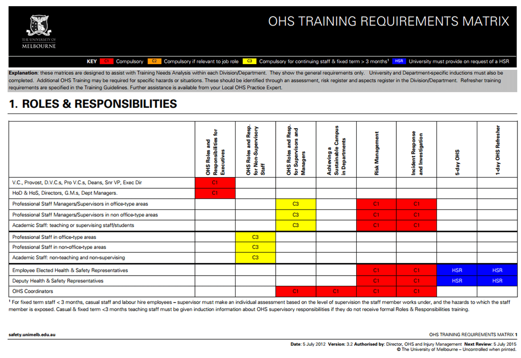 Safety training needs analysis and matrix for Safety training calendar template