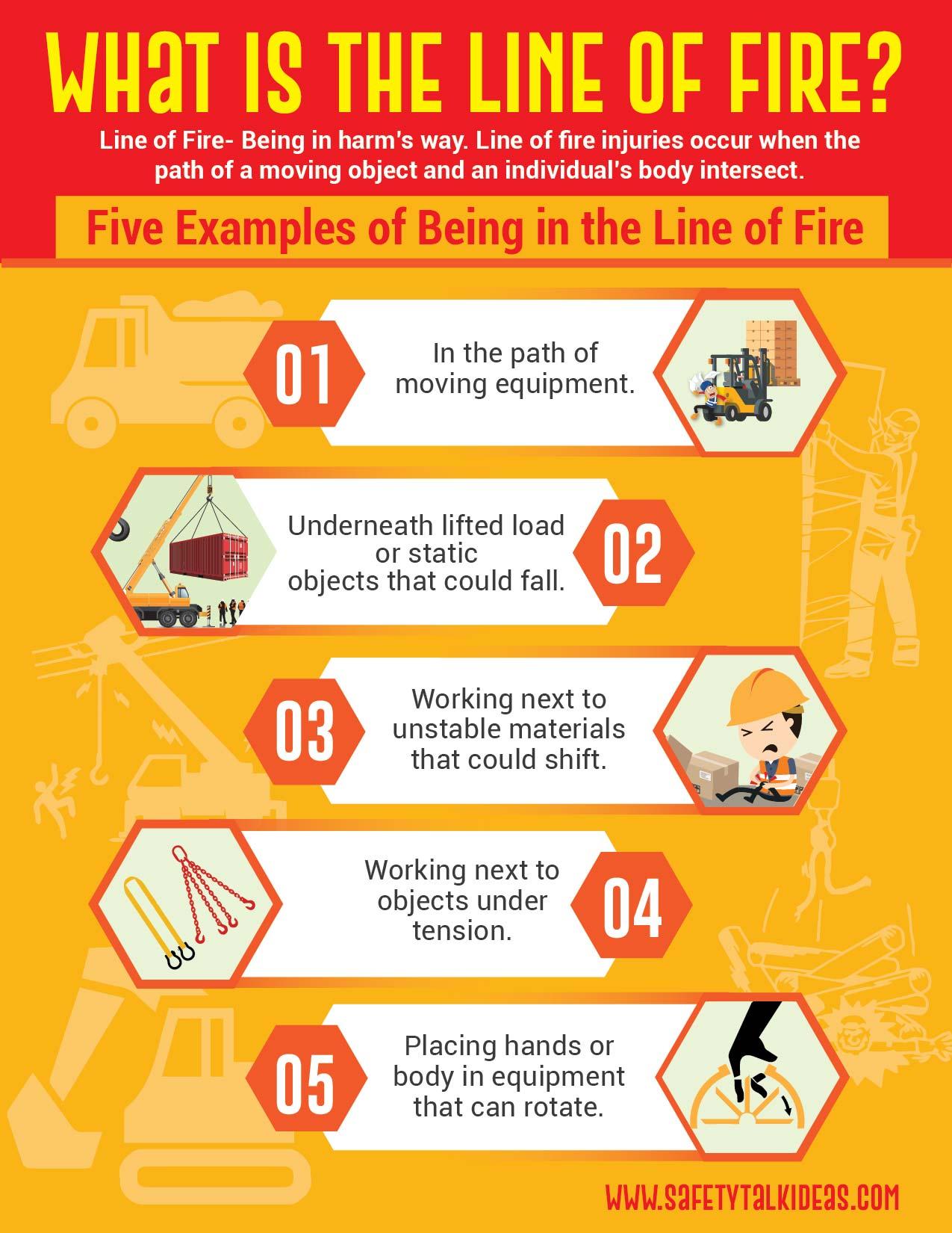 Line Of Fire Hazards