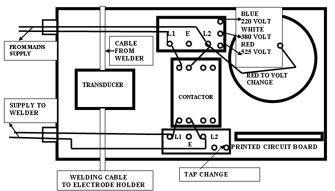 Welding Machine Schematic Diagram : 33 Wiring Diagram