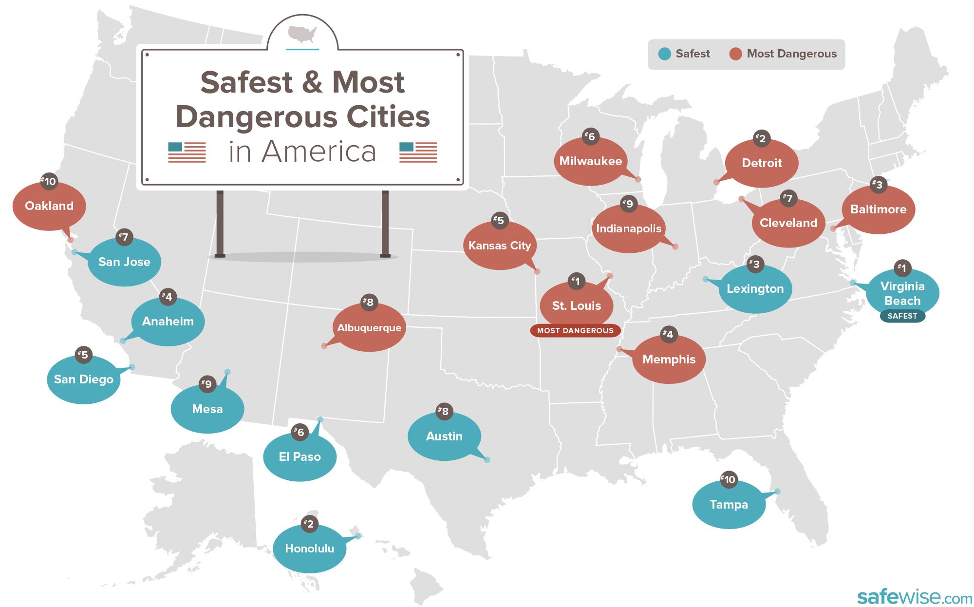 10 safest most dangerous